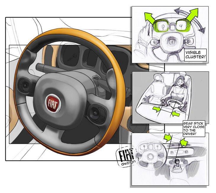 Fiat Panda Design